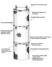Construction Chute Specifications